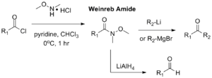 Weinreb ketone synthesis - The Weinreb–Nahm ketone synthesis