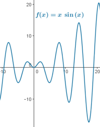talksurjective function wikipedia