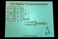 Wikimania 2018 by Samat 131.jpg