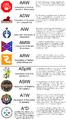 Wikimedia associations logos 2016.png