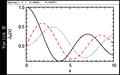Yorick Graph.png