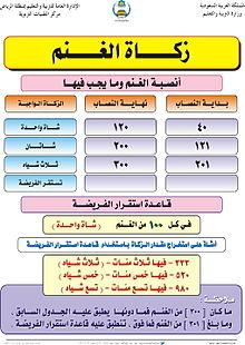 Zakat Wikipedia