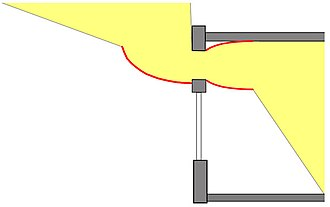 Anidolic lighting - Basic zenithal daylighting arrangement. An external parabolic or elliptical mirror captures zenithal daylight, and converges it, to let it pass through a narrow opening in the exterior wall. On the inside, two parabolic mirrors widen the beam to around 60°. The floor area next to the conventional window is lit by the window.