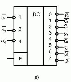 ВАЗ Лада дешифратор дксв-1-дч схема электрическая аренду
