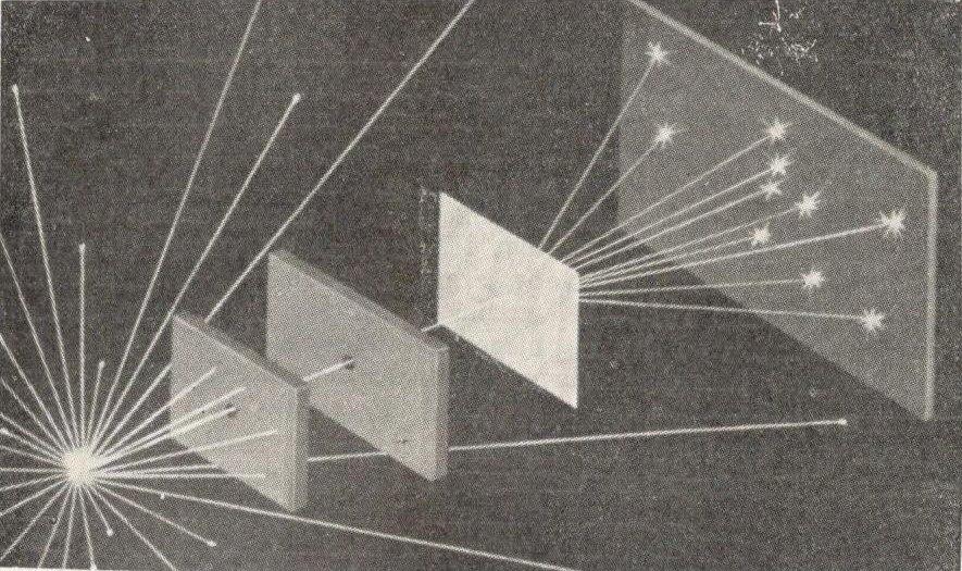 Растурање на алфа-честички на тенок метален лист