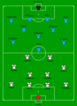 2012 French League Cup final - Olympique de Marseille vs Olympique lyonnais Line-up.png