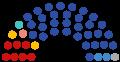 7th Duma of Kursk Oblast.png