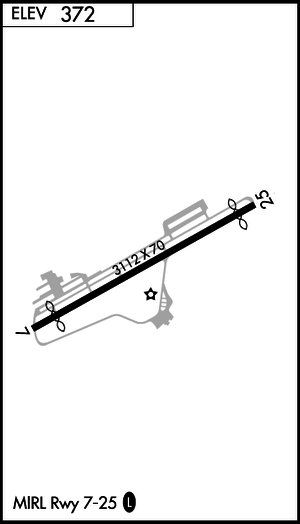 Airport diagram Blairstown NJ 1N7.png