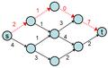 Algorithms-NetFlow3.png