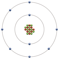 The structure of an atom.