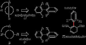 Atropisomer - Determining stereochemistry in atropisomers