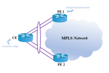 Broadcast, unknown-unicast and multicast traffic - Wikipedia