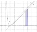 Bac S 2007 Métropole Mathématiques Spécialité - Annexe 2.png