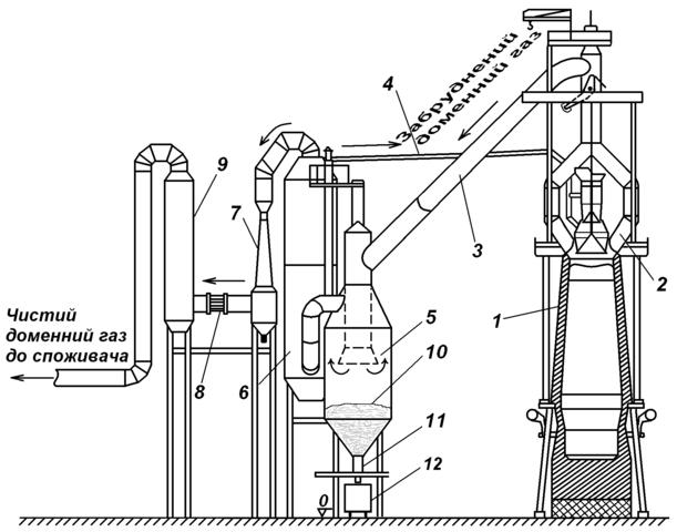 Furnace Gas Line Diagram
