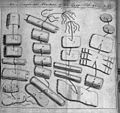 C.G. Le Clerc, A description of bandages and Wellcome L0032304.jpg