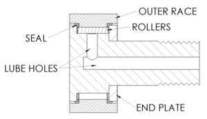 Cam follower - A cross-sectional view of a stud type cam follower