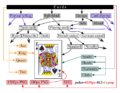 Card category schema.png