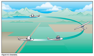 Chandelle - Chandelle from the FAA Publication FAA-H-8083-3A (Airplane Flying Handbook)