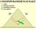 Cheopspyramidens schakt.jpg