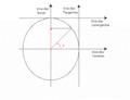 Circulo Trigonometrico seno.png