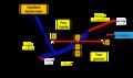 Comportamiento de fases Calentamiento isobarico.png