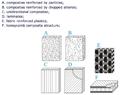 Composites Materials.png