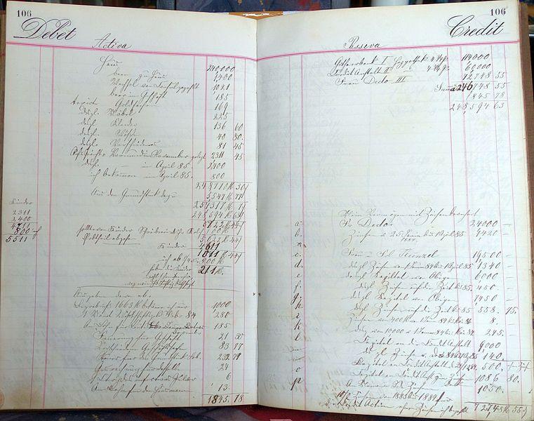 File:Conto Haupt Buch von Naom Dedo, Rauchwarenhändler in Leipzig (1872-1889)-70.jpg