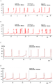 Cystometrographies of control and fructose-fed rats responses to intravesical instillation of acidic ATP solution (5 mM, pH 3.3) alone or after pre-treatment with capsaicin - journal.pone.0045578.g001.png