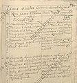 CzartoryskiHouse of Demidov1765.jpg