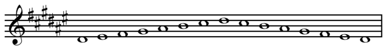 D-sharp natural minor scale ascending and descending