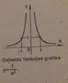 Daļveida funkcijas grafiks.png