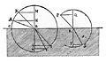 Diagram; Sine Law of Refraction. Wellcome M0010888.jpg