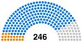 Diagramme répartition des voix pour l'élection du président de la Confédération de 2013.png