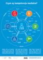 Edukacja medialna infografika mala.png