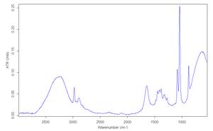 thc testing nir spectroscopy pdf