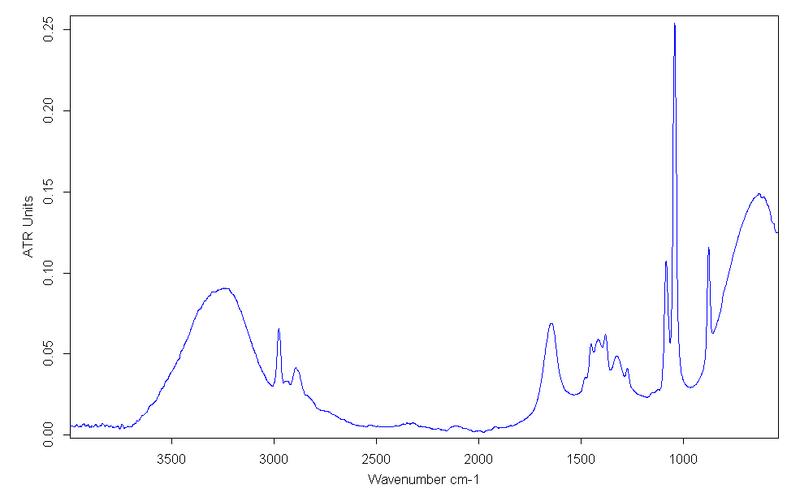 EthanolMIRInfraredSpectra.PNG