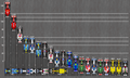 Formula One Standings 2004.PNG