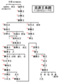 Genealogy of Baekje.PNG