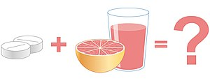 Grapefruit–drug interactions - Some fruit juices and fruits can inhibit enzymes that absorb and metabolize medications.