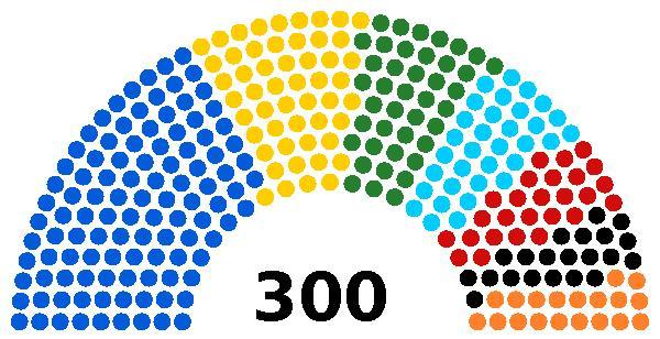 File:Hellenic Parliament composition as of 6 May 2012.pdf ...