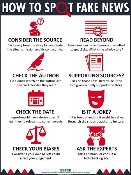 How to Spot Fake News  Consider the Source - Click away from the story to investigate the site, its mission and its contact info.  Read Beyond - Headlines can be outrageous in an effort to get clicks. What's the whole story?  Check the Author - Do a quick search on the author. Are they credible? Are they real?  Supporting Sources? - Click on those links. Determine if the info given actually supports the story.  Check the Date - Reposting old news stories doesn't mean they're relevant to current events.  Is it a joke? - If it is too outlandish, it might be satire. Research the site and author to be sure.  Check your Biases - Consider if your own beliefs could affect your judgment.  Ask the experts - Ask a librarian, or consult a fact-checking site.