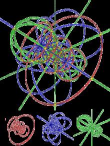 N Sphere Wikipedia