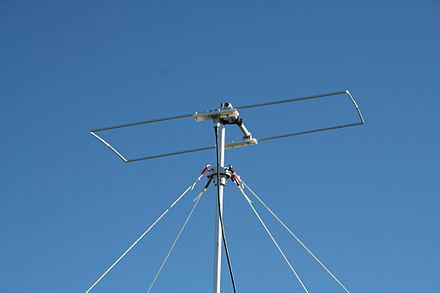 Moxon antenna - WikiMili, The Free Encyclopedia