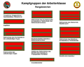 KGA-ranks de.png