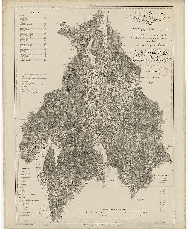 Akershus Wikipedia
