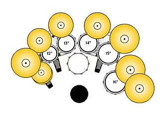 Martin Kearns - Drum kit use for the recording of Those Once Loyal.