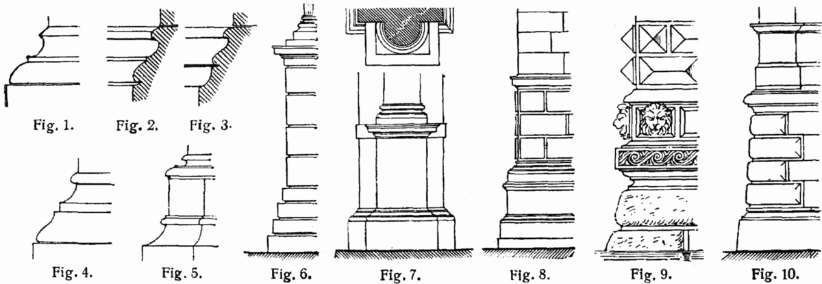 Z calo arquitectura wikipedia la enciclopedia libre for Tipos de zocalos