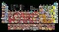 La tabla periódica del coleccionista.jpg