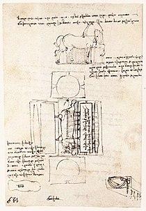 Leonardo da vinci, Manuscript page on the Sforza monument.jpg