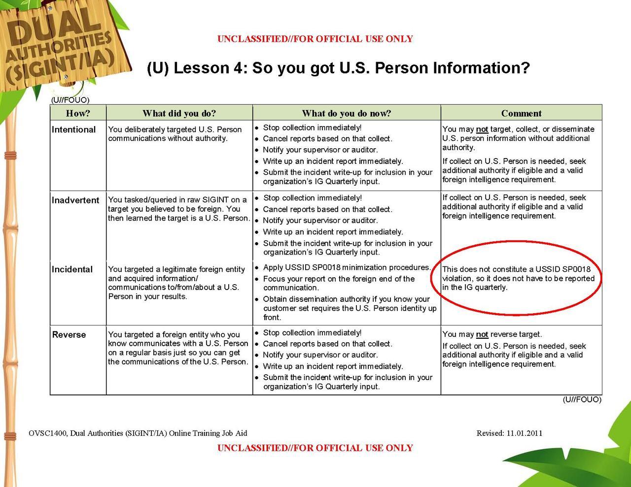 File Lesson 4 Job Aid Usp Info Pdf Wikimedia Commons